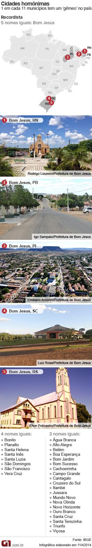 cidades-homonimas (1)
